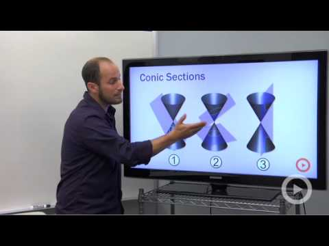 Algebra 2 - Introduction to Conic Sections