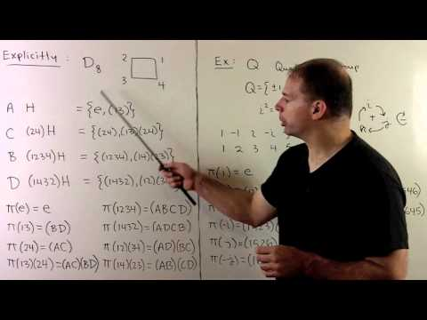 GT16.1 Examples of Cayley's Theorem