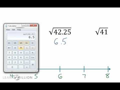 Determine whether a square root is real or imaginary - N-CN.1