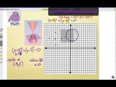 How to Study Conic Sections: Circles
