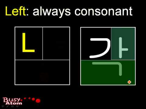 Korean Hangul #3- Syllable Construction