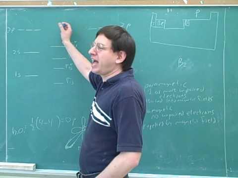 Chemistry: Molecular orbital model (5)