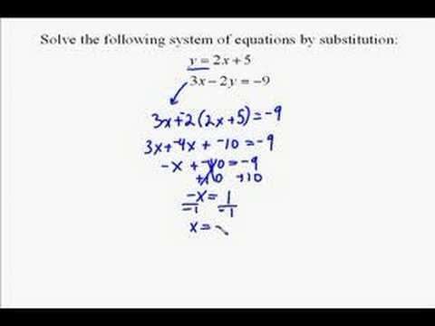 A17.4 Solving a System of Equations by Substitution