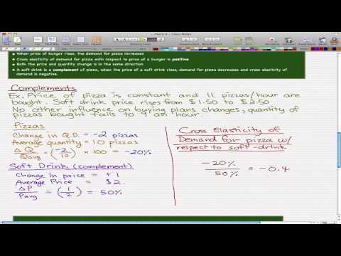 Microeconomics - 54: Complements