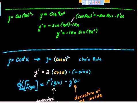 Basic differentiation rules for Trigonometric Functions Part I