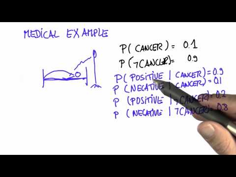Cancer Example 2 Solution - Intro to Statistics - Conditional Probability - Udacity
