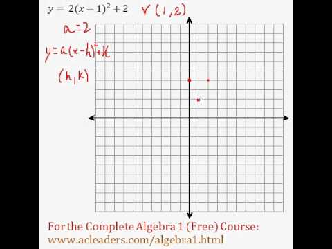 (Algebra 1) Quadratics - Graphing Quadratic Functions Pt. 10