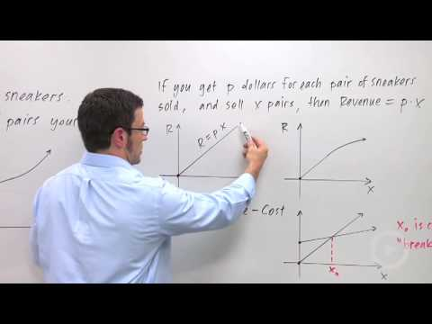 Calculus - Economics: Cost & Revenue
