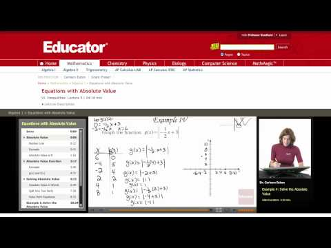 Algebra: Graphing Absolute Value Equations
