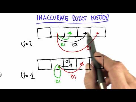 Inexact Motion 1 - CS373 Unit 1 - Udacity