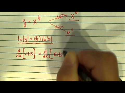 Logarithmic differentiation (derivative): y=x^(1/x)