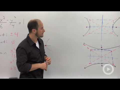 Algebra 2 - The Hyperbola