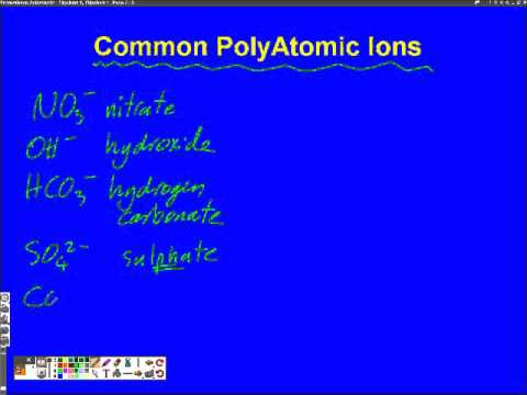 4.1.7 State the Formula of Common Polyatomic Ions   IB Chemistry