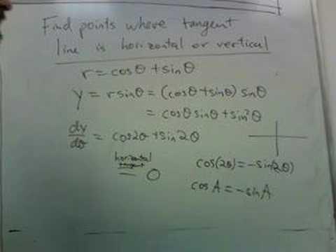 polar coordinates part 4
