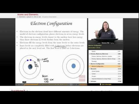 Physical Science: Atoms & Elements