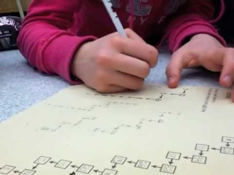 Improving Elementary Math Education