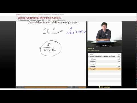 AP Calculus AB: Second Fundamental Theorem of Calculus