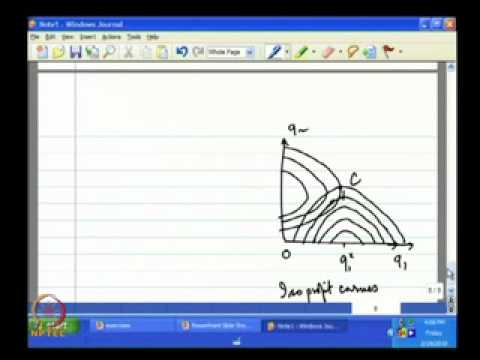 Mod-03 Lec-15 Further Aspects of Cournot Model