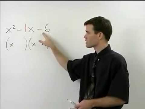 Riverside Community College - Compass Math Test Prep