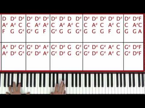 ♫ EASY - How To Play Fireflies Owl City Piano Tutorial Lesson - PGN Piano