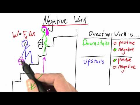 Negative Work Solution - Intro to Physics - Work and Energy - Udacity