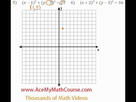 Conics - Graphing Circles #5-6