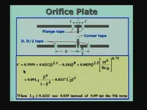 Lecture-33-Measurement of Volume and Mass Flow Rate of Fluid