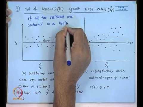 Mod-01 Lec-18 Model Adequacy Checking (cont.,)