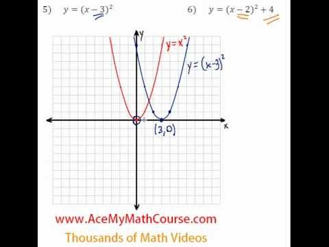 Graphing Quadratics - Question #6