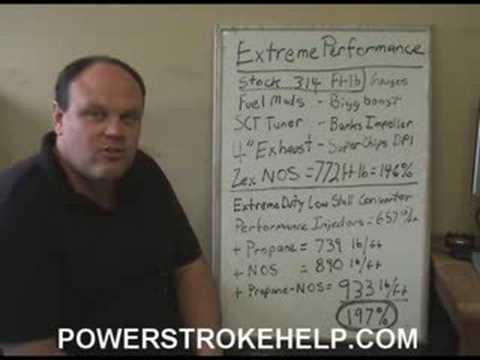 7.3 EXTREME PERFORMANCE 933 LB/FT