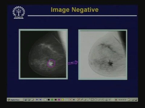 Lecture - 17 Image Enhancement
