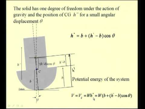 Mod- 9 Lec-22 Stability of Equilibrium