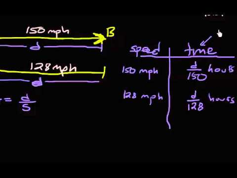 A Complicated Average Rate (Speed) Problem - Part 2