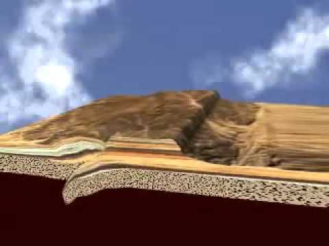 How Mountains Form Animation.flv