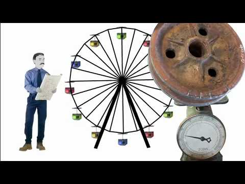 The Stuff Of Genius: George Ferris and His Amazing Wheel