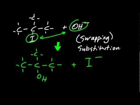 10.5.1 Describe the substitution reactions of halogenoalkanes with  hydroxide IB Chemistry SL