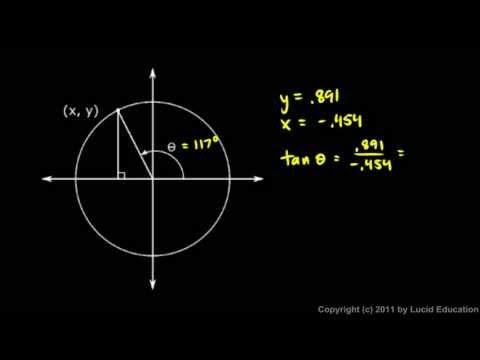 Algebra 2  11.04e - Tangent for Angles Greater than 90