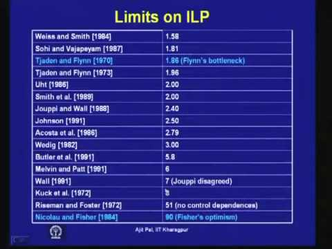 Mod-01 Lec-12 Lecture-12-In Quest of Higher ILP (Contd.)