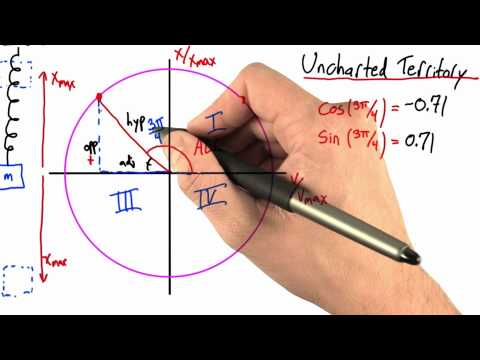 Uncharted Territory Solution - Intro to Physics - Simple Harmonic Motion - Udacity