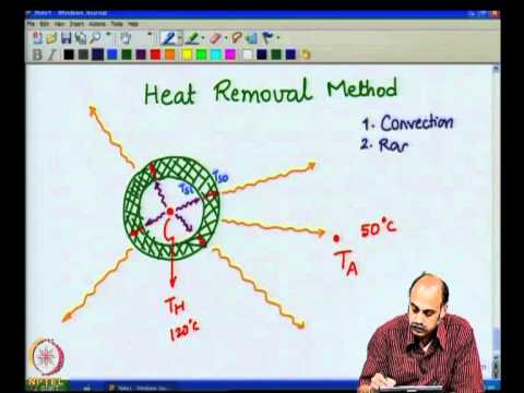 Mod-08 Lec-39 Thermal Design considerations in systems packaging