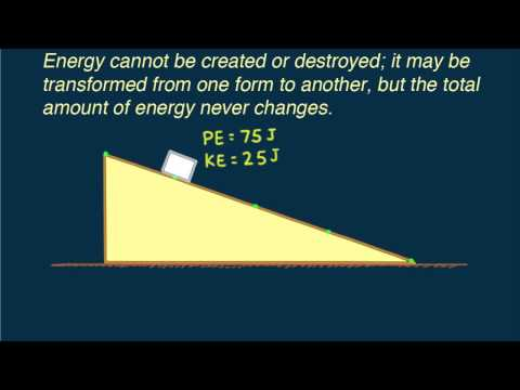 Hewitt-Drew-it! PHYSICS 31. Conservation of Energy