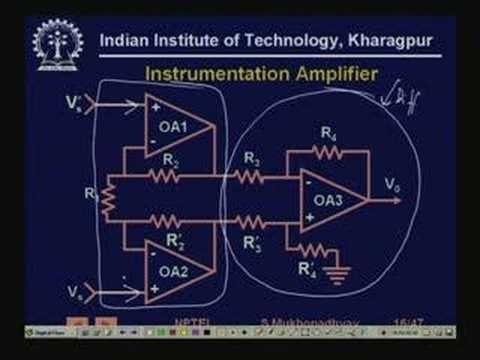 Lecture - 8 Signal Conditioning