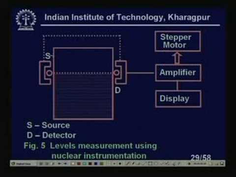 Lecture -26 Nucleonic Instrumentation