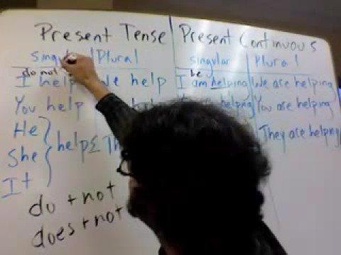 The Present Tense vs. the Present Continuous Tense