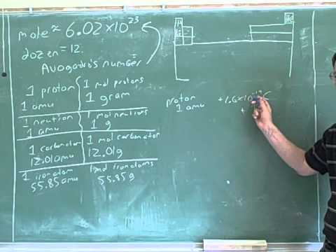 Stoichiometry. Atoms, molecules, moles (4)