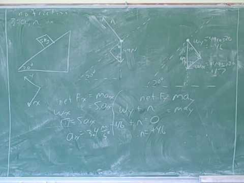 Physics: Using Newton's second law (7)