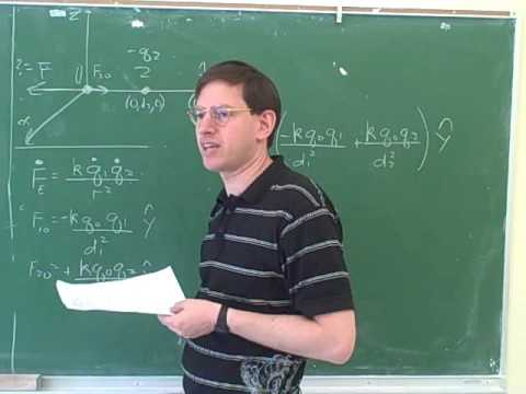 Physics: Coulomb's law (6)