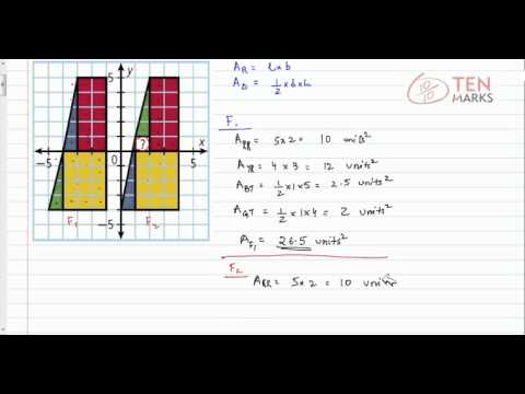 Area in the Coordinate Plane-Application