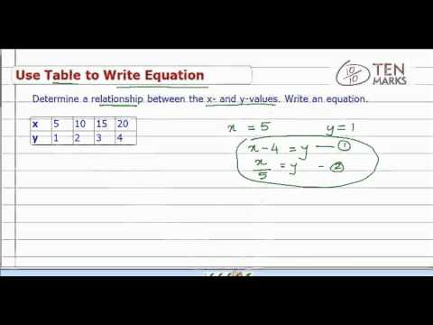 Use a Table to Write an Equation