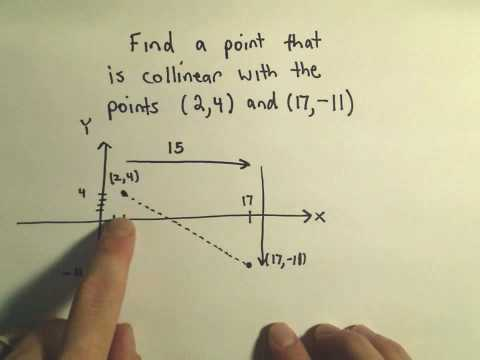 Collinearity and Distance: Determining if Three Points are Collinear, Example 3